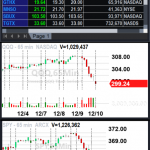 Screenshot 2020-12-10 Carjbe stock picks linkedIn